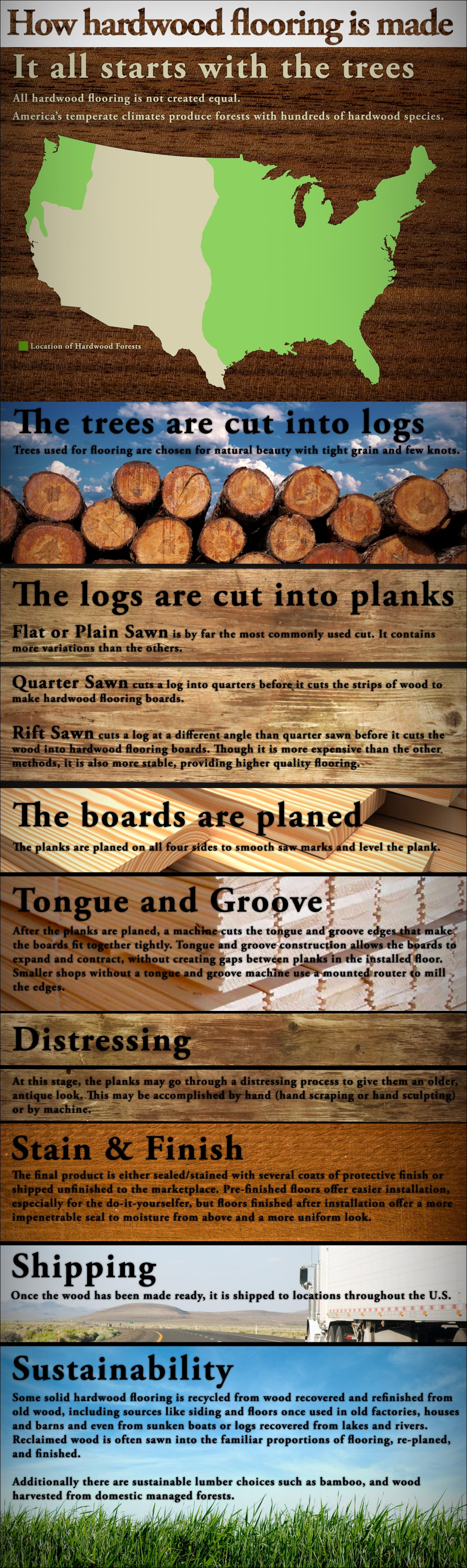 How Hardwood Flooring is Made Infographic