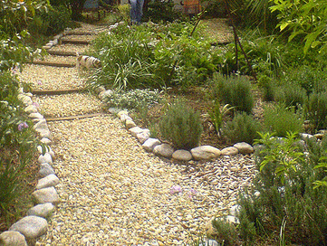 Planning a garden path for Path and border edging