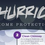 7 Hurricane home protection tips thumb