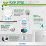 BuildDirect_BathroomWaterSavings_v1 copy