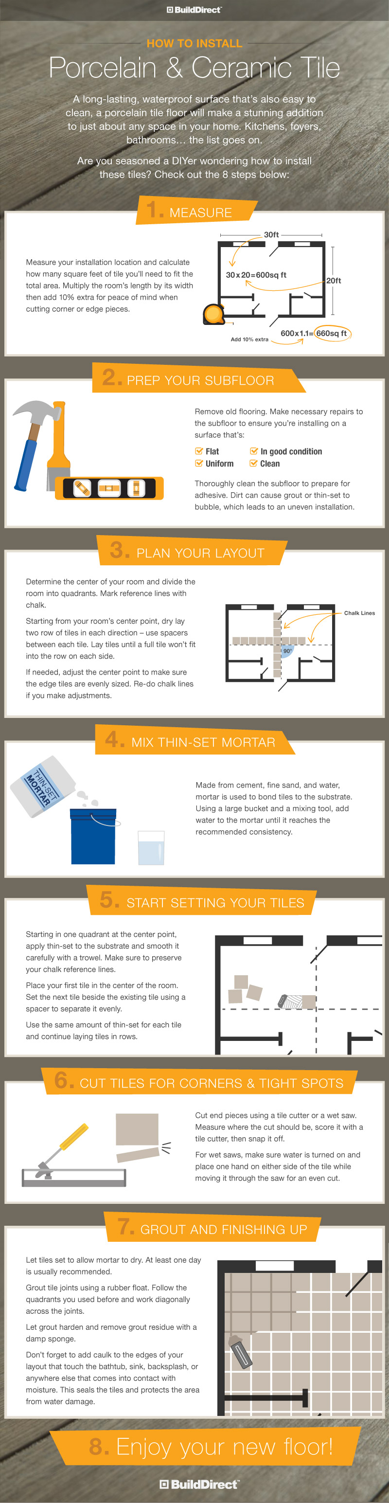 How To Lay Ceramic Porcelain Tile Infographic