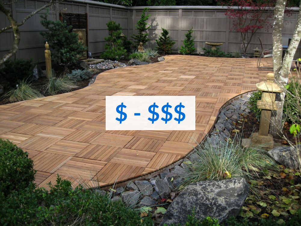 Decking Price-Of-Install